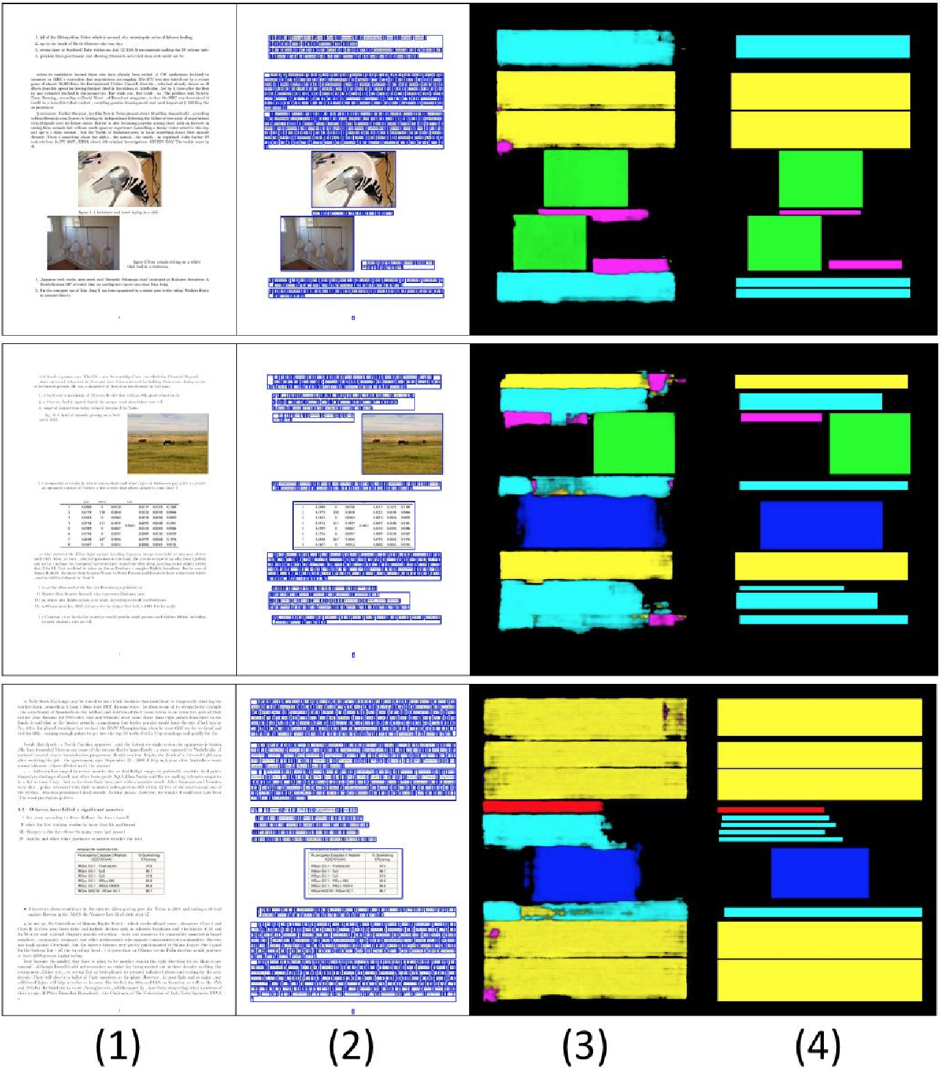 Figure 3 for Learning to Extract Semantic Structure from Documents Using Multimodal Fully Convolutional Neural Network