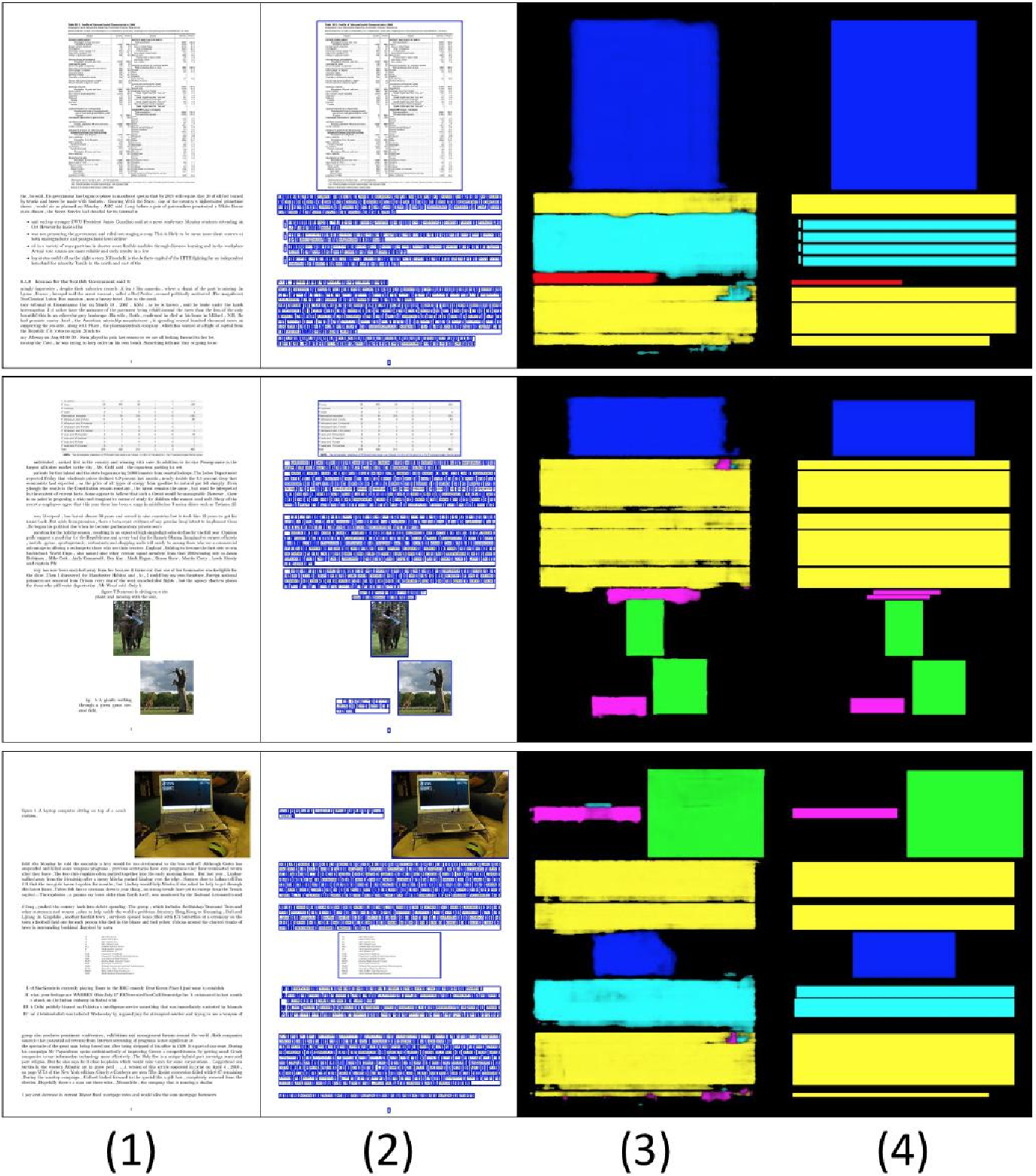 Figure 4 for Learning to Extract Semantic Structure from Documents Using Multimodal Fully Convolutional Neural Network