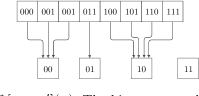 Figure 2 for A Model Counter's Guide to Probabilistic Systems