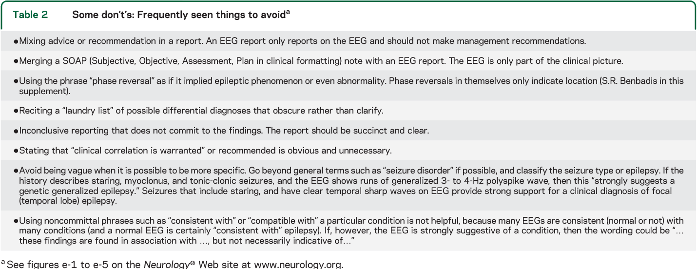 How to write an EEG report: dos and don'ts  - Semantic Scholar