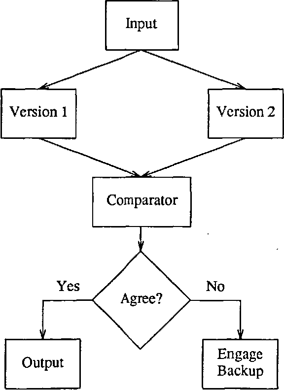 figure 1.1