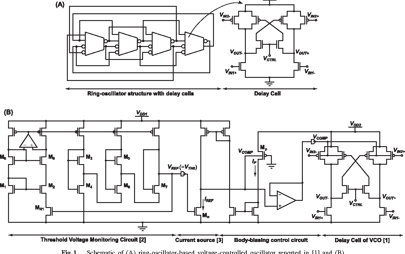 Low Voltage Process Compensated Vco With On Chip Monitoring Voltagecontrolledoscillatorcircuitdiagram Figure 1