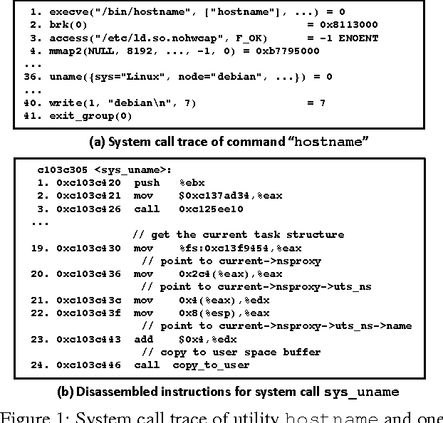 Table 5 from HYPERSHELL: A Practical Hypervisor Layer Guest