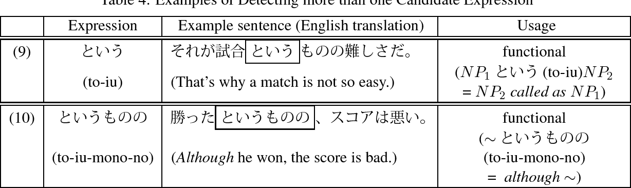 Table 4 from Chunking Japanese Compound Functional Expressions By