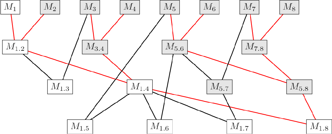 Figure 3 for Privacy-Preserving Training of Tree Ensembles over Continuous Data