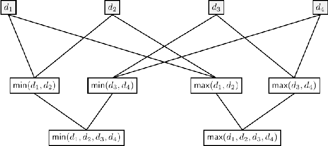 Figure 2 for Privacy-Preserving Training of Tree Ensembles over Continuous Data