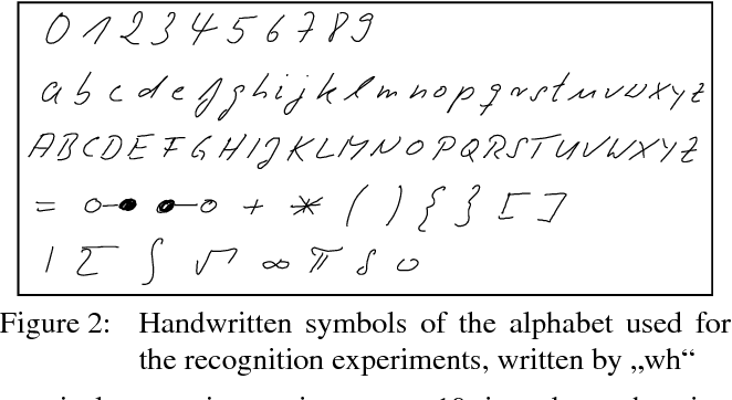 Hmm Based Handwritten Symbol Recognition Using On Line And Off Line