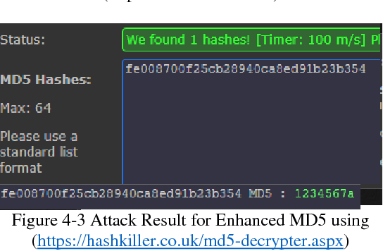 Figure 4-3 from MD5 Secured Cryptographic Hash Value