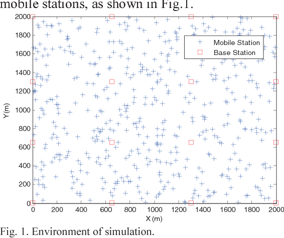 Localization algorithm for GSM mobiles based on RSSI and Pearson's