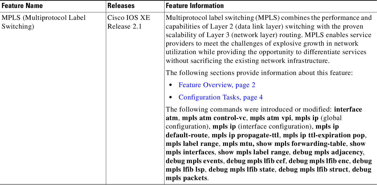 PDF] Multiprotocol Label Switching (MPLS) on Cisco Routers