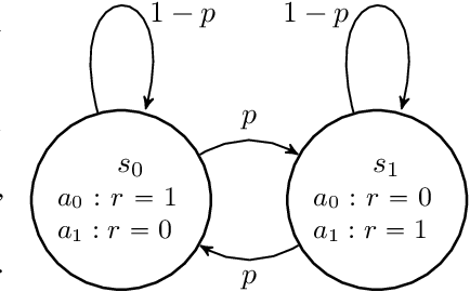 Figure 1 for Acting in Delayed Environments with Non-Stationary Markov Policies