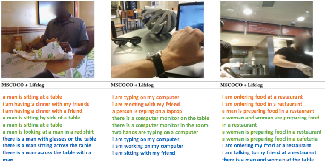 Figure 3 for DeepDiary: Automatic Caption Generation for Lifelogging Image Streams