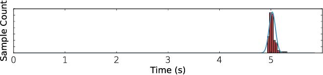 Figure 1 for Fathom: Reference Workloads for Modern Deep Learning Methods