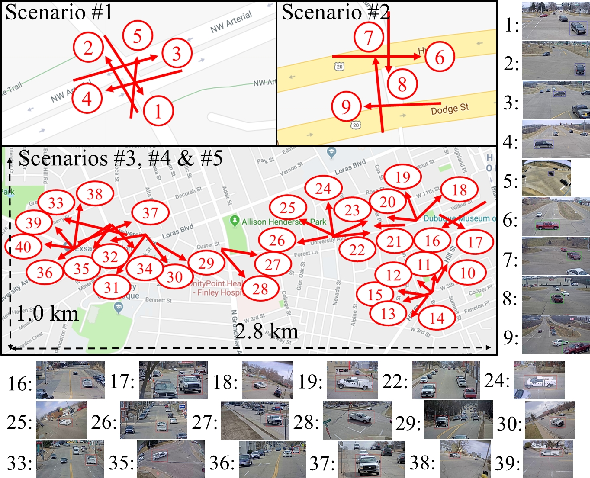Figure 3 for CityFlow: A City-Scale Benchmark for Multi-Target Multi-Camera Vehicle Tracking and Re-Identification