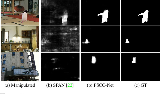 Figure 1 for PSCC-Net: Progressive Spatio-Channel Correlation Network for Image Manipulation Detection and Localization