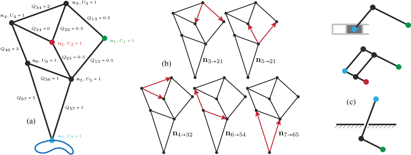 Figure 3 for Joint Search of Optimal Topology and Trajectory for Planar Linkages