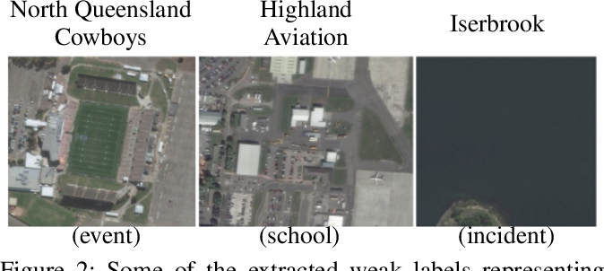 Figure 3 for Learning to Interpret Satellite Images in Global Scale Using Wikipedia