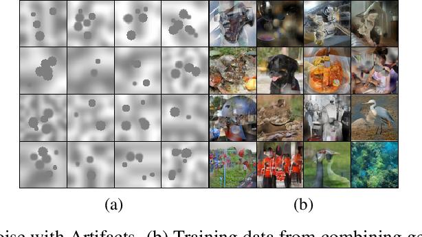 Figure 3 for Detecting GAN generated errors