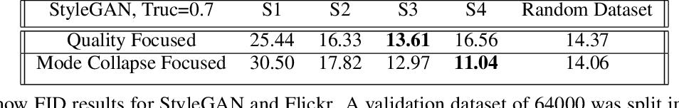 Figure 4 for Detecting GAN generated errors