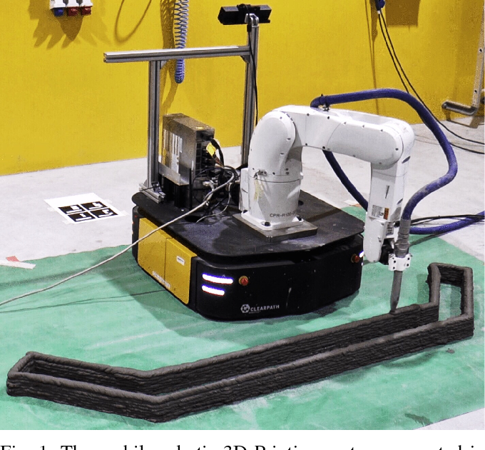 Figure 1 for Printing-while-moving: a new paradigm for large-scale robotic 3D Printing