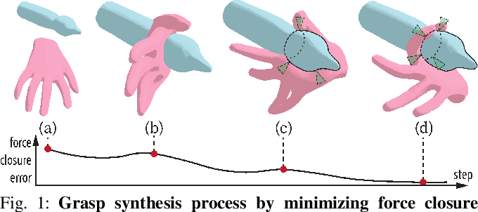 Figure 1 for Synthesizing Diverse and Physically Stable Grasps with Arbitrary Hand Structures by Differentiable Force Closure Estimation