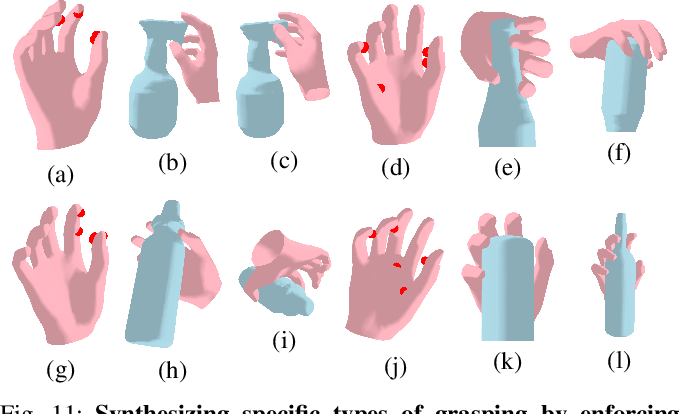 Figure 3 for Synthesizing Diverse and Physically Stable Grasps with Arbitrary Hand Structures by Differentiable Force Closure Estimation