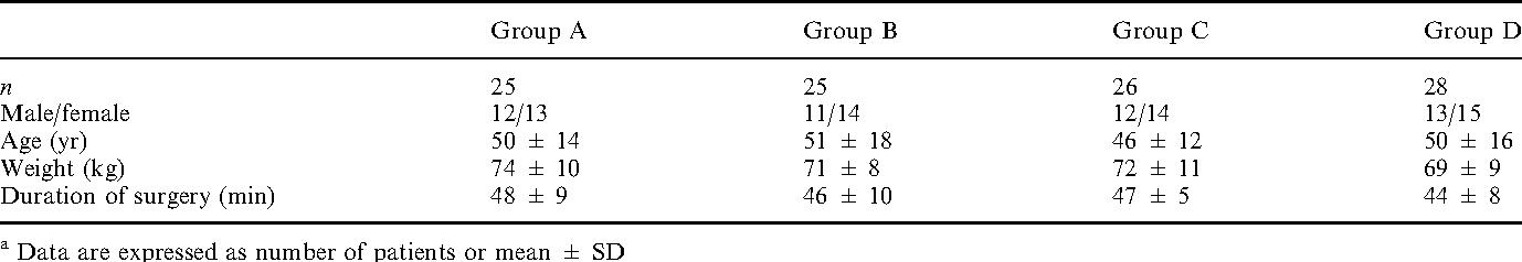Table 1. Patient characteristicsa