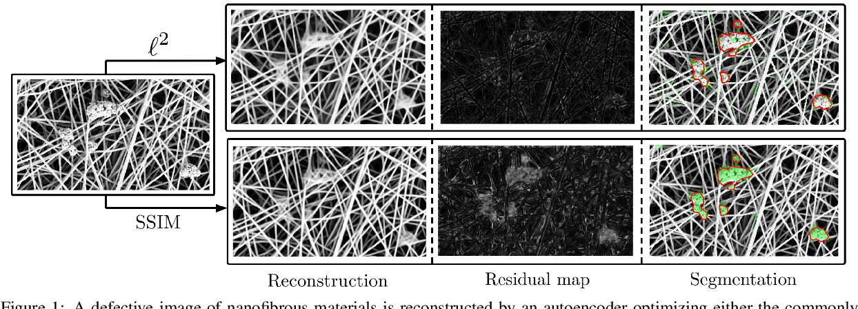 Figure 1 for Improving Unsupervised Defect Segmentation by Applying Structural Similarity to Autoencoders