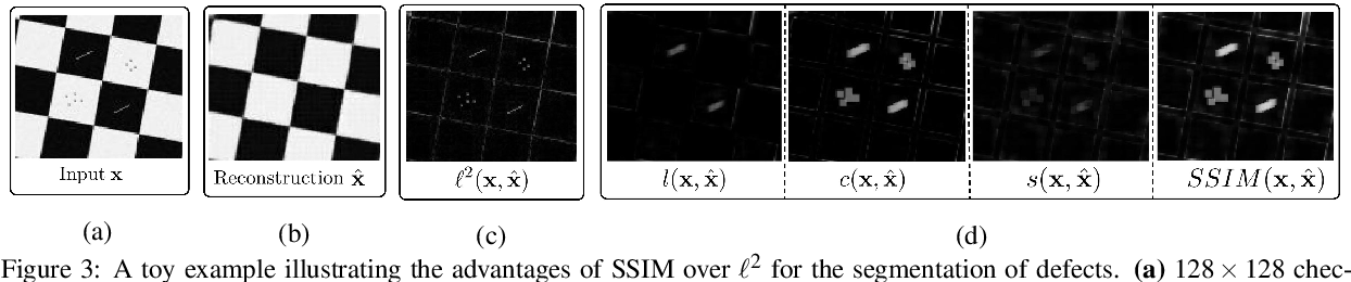 Figure 4 for Improving Unsupervised Defect Segmentation by Applying Structural Similarity to Autoencoders