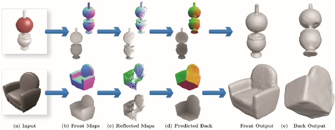 Figure 1 for Front2Back: Single View 3D Shape Reconstruction via Front to Back Prediction