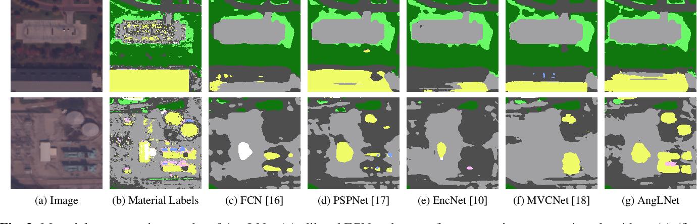 Figure 4 for Angular Luminance for Material Segmentation