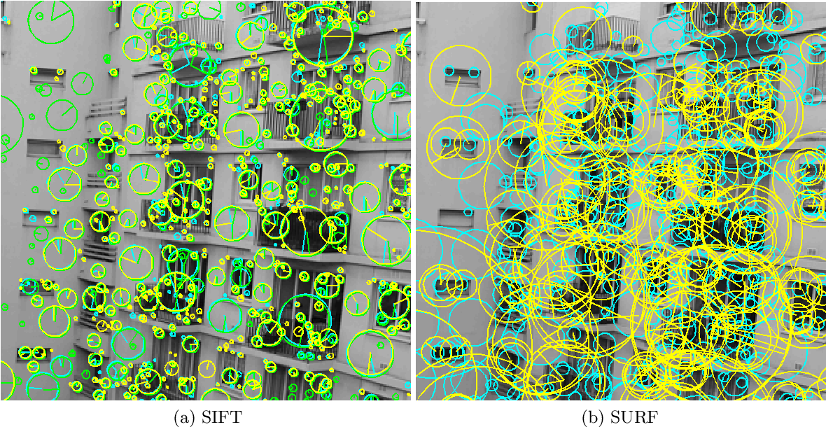 Figure 2 2 from Local features for RGBD image matching under