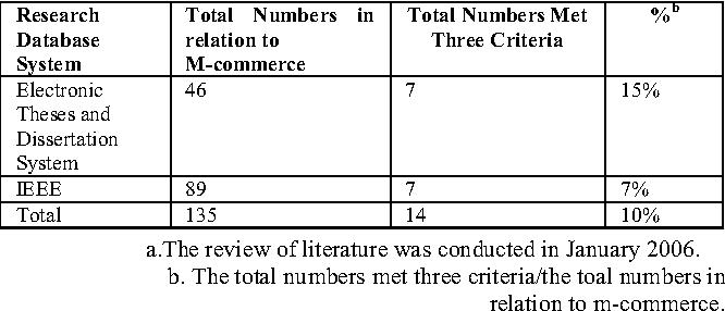 teach essay structure monash university