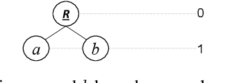 Figure 1 for On-line Search History-assisted Restart Strategy for Covariance Matrix Adaptation Evolution Strategy