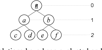 Figure 2 for On-line Search History-assisted Restart Strategy for Covariance Matrix Adaptation Evolution Strategy