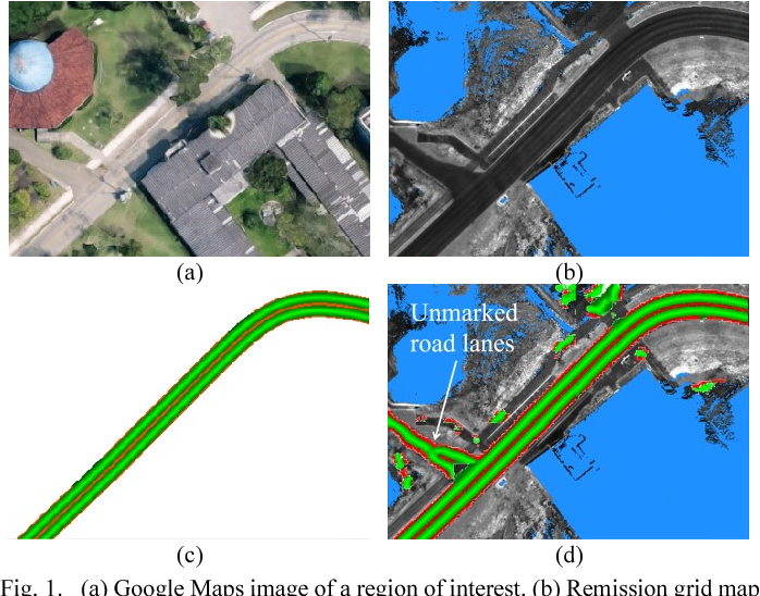 Figure 1 for Mapping Road Lanes Using Laser Remission and Deep Neural Networks