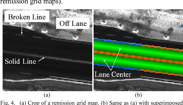 Figure 4 for Mapping Road Lanes Using Laser Remission and Deep Neural Networks