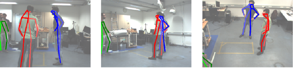 Figure 1 for Iterative Greedy Matching for 3D Human Pose Tracking from Multiple Views