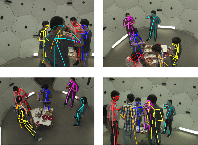 Figure 3 for Iterative Greedy Matching for 3D Human Pose Tracking from Multiple Views