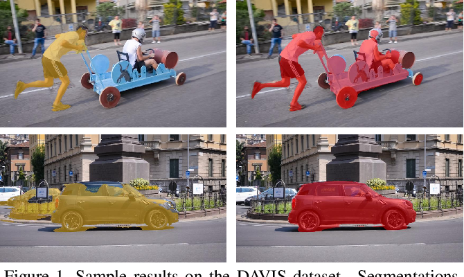 Figure 1 for Learning Video Object Segmentation with Visual Memory