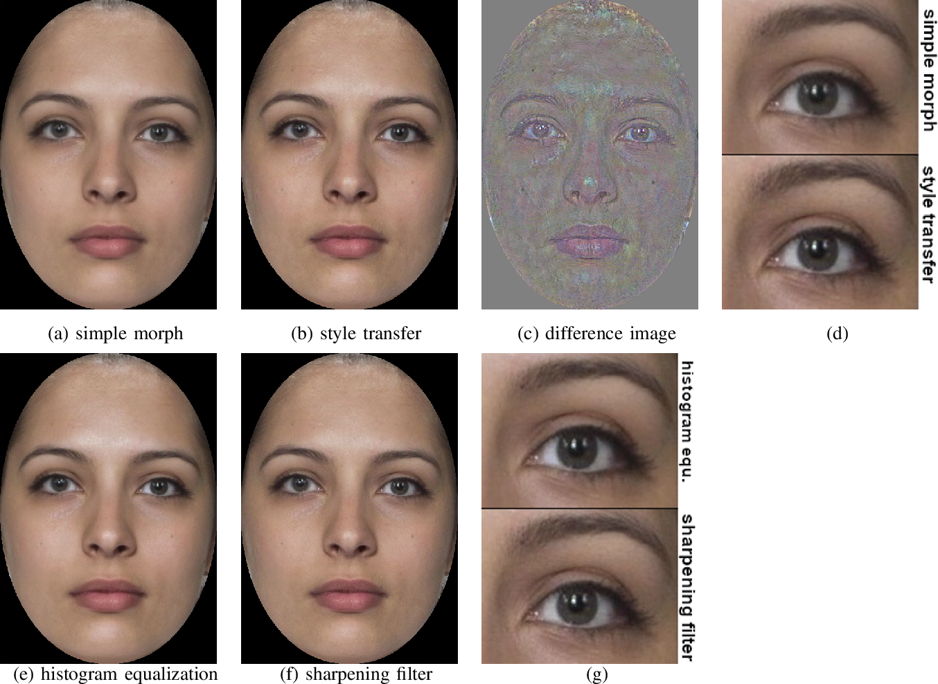 Figure 3 for Style Your Face Morph and Improve Your Face Morphing Attack Detector