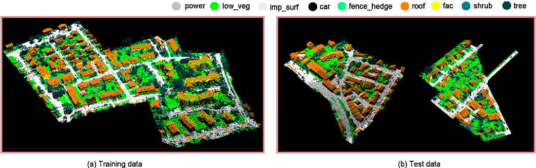 Figure 3 for DAPnet: A double self-attention convolutional network for segmentation of point clouds