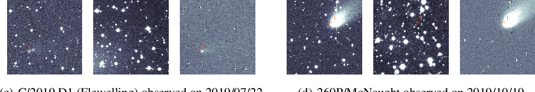 Figure 2 for Tails: Chasing Comets with the Zwicky Transient Facility and Deep Learning