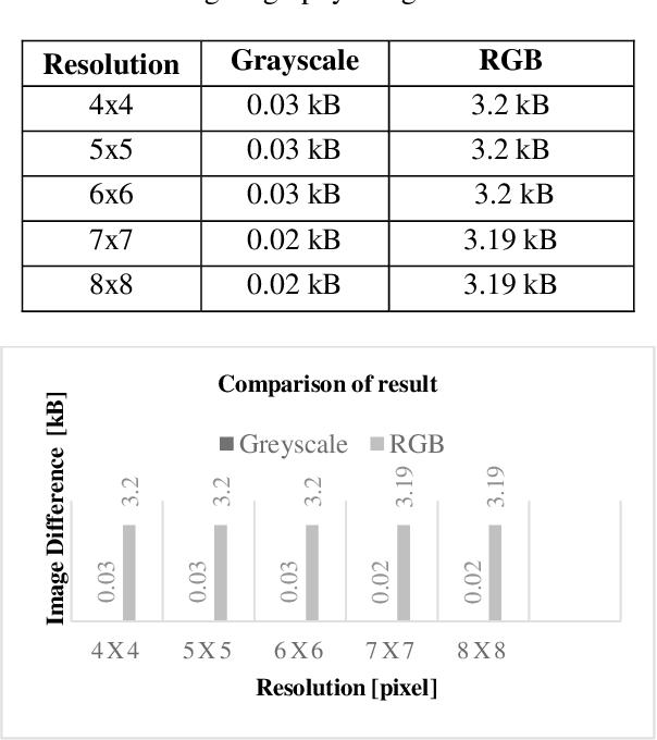 PDF] Analysis of JPEG Image Steganography Using Spread Spectrum