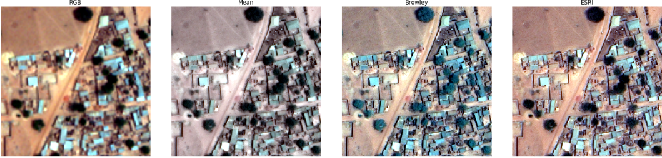 Figure 1 for Satellite Imagery Feature Detection using Deep Convolutional Neural Network: A Kaggle Competition