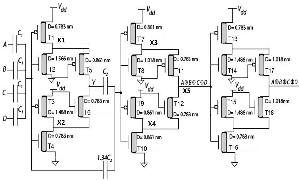 Figure 1 from CNTFET-based low power design of 4-input ternary XOR on