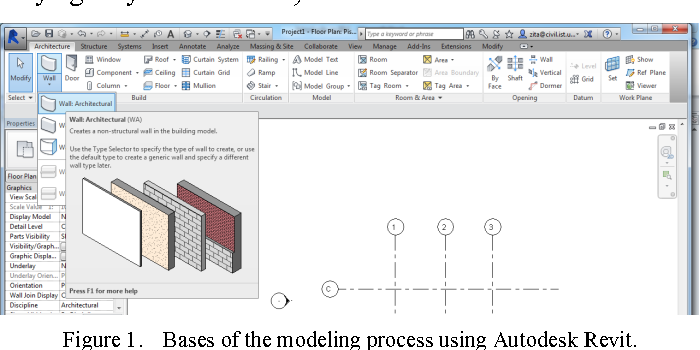 Figure 1 from Building Information Modelling (BIM) taught in a Civil