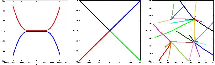Figure 1 for Poisson multi-Bernoulli conjugate prior for multiple extended object estimation