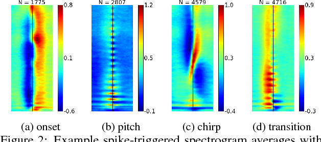 Figure 2 for Single-Channel Multi-Speaker Separation using Deep Clustering