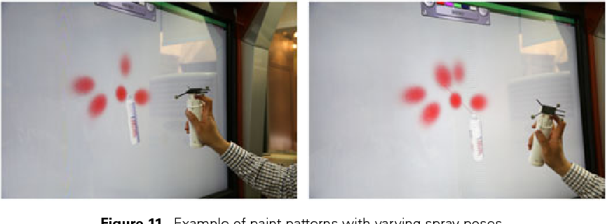 Figure 11 from Interactive digital graffiti canvas system